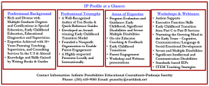 IP Profile at a Glance